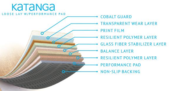 Katanga Diagram